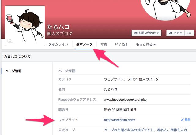FacebookページからのリンクURLを変更