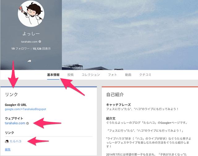 Google plusのプロフィール内のリンクURLを変更