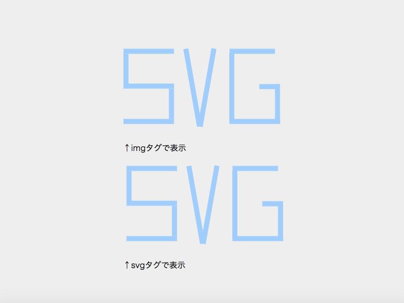 SVGファイルを表示してみた例