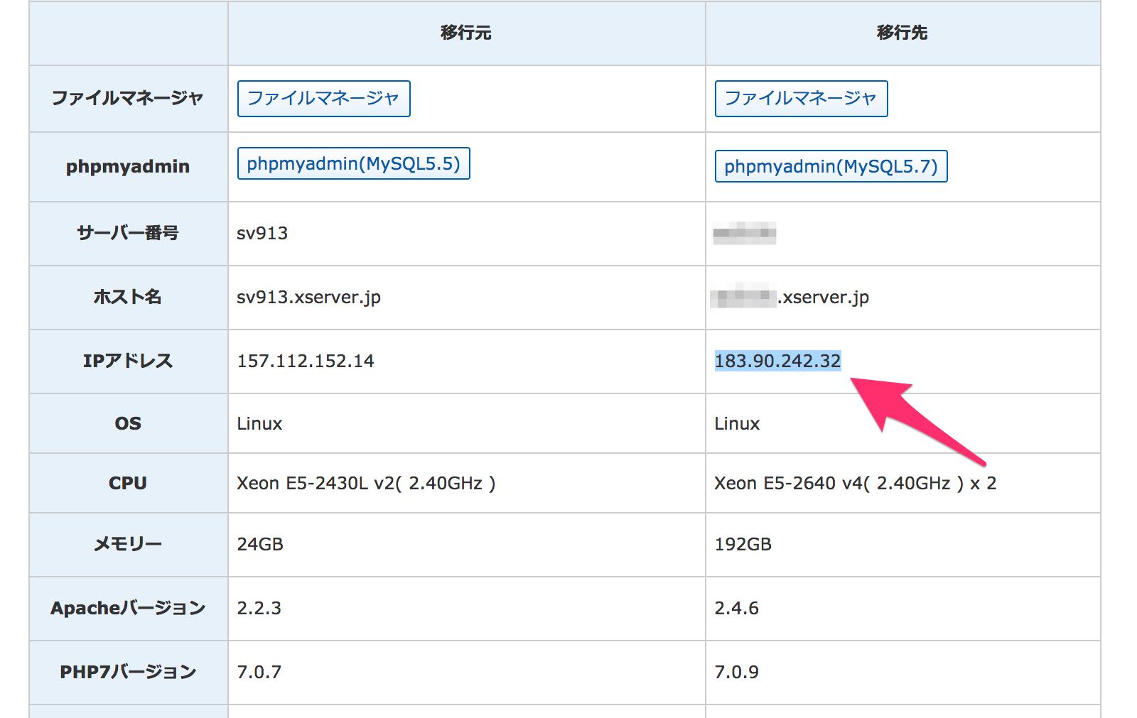 「移行先」列のIPアドレスを確認する