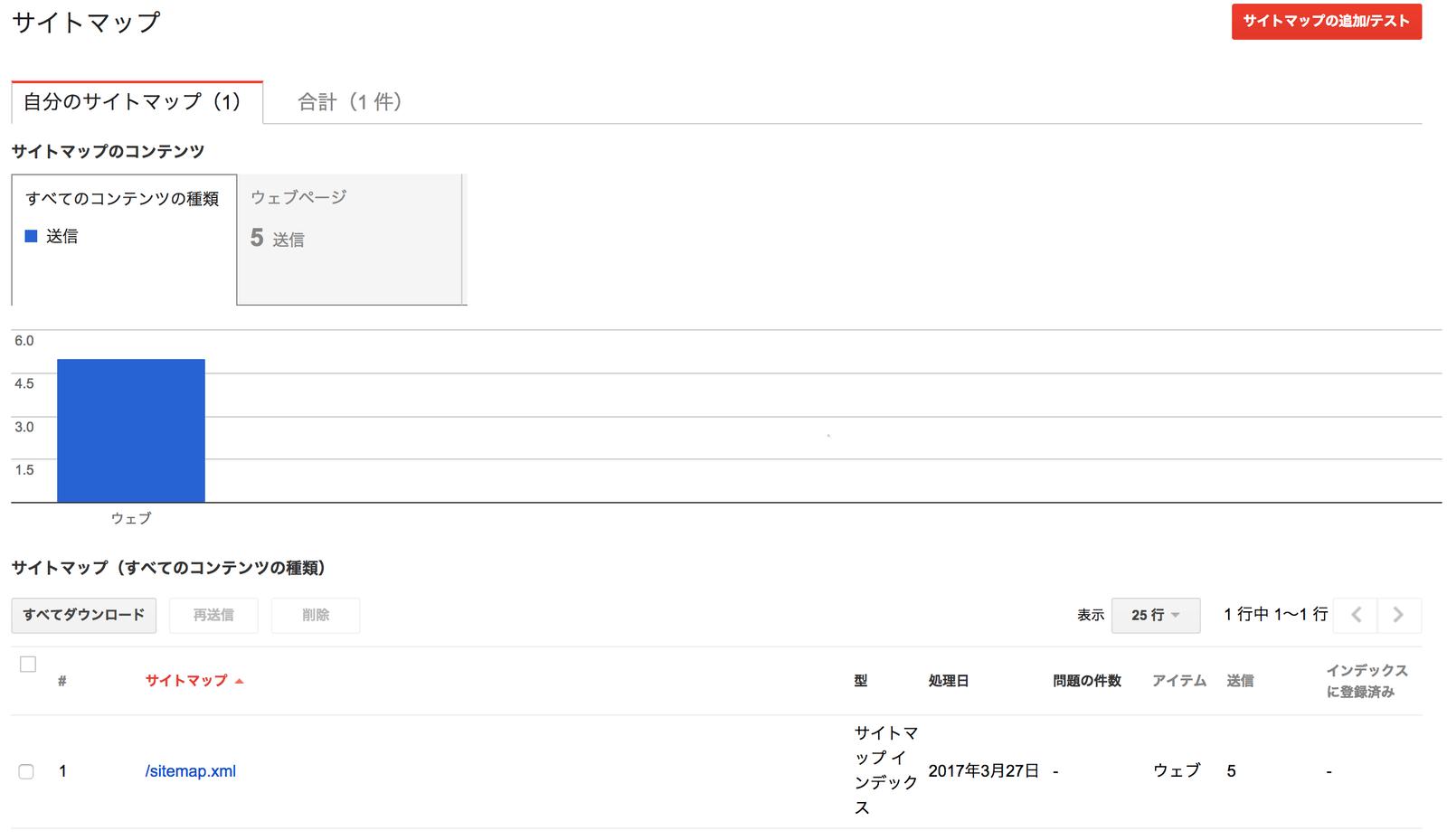 サイトマップを登録してから少しすると、ページが認識され始めます