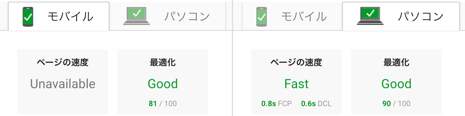 Page Speed Insights カスタマイズ前の点数